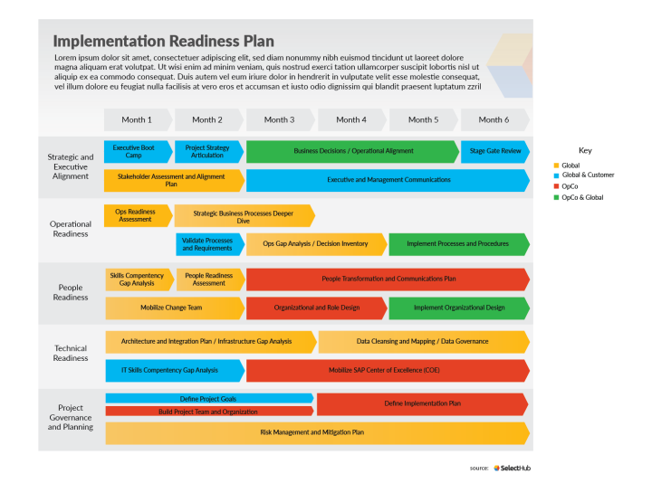 Implementation Readiness Plan Rough Draft-01
