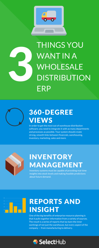 What you need from Wholesale distribution software