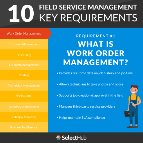 WhatIsWorkOrderManagement_
